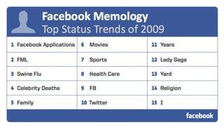 Facebookstatus2009